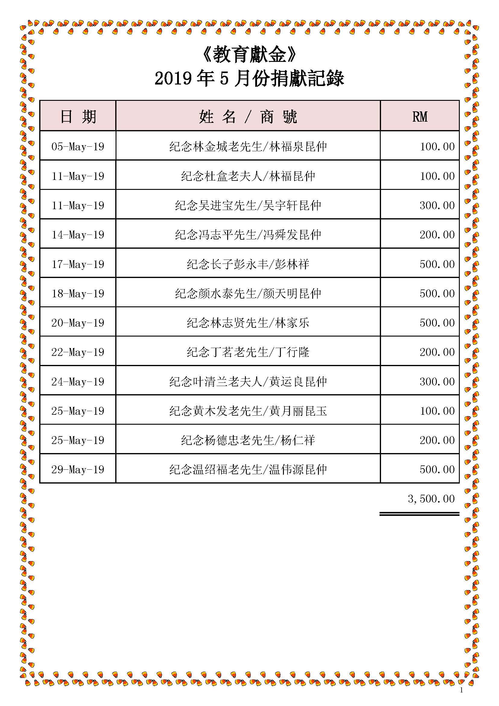 2019年5月份捐獻記錄_修改后_Page_1