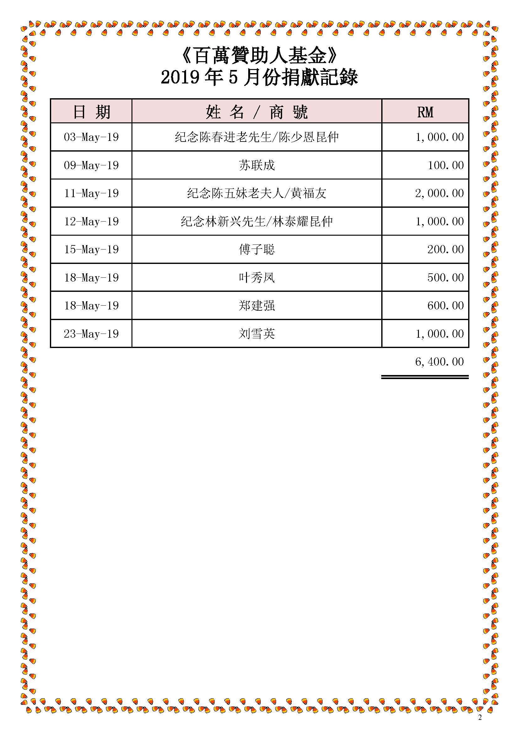 2019年5月份捐獻記錄_修改后_Page_2