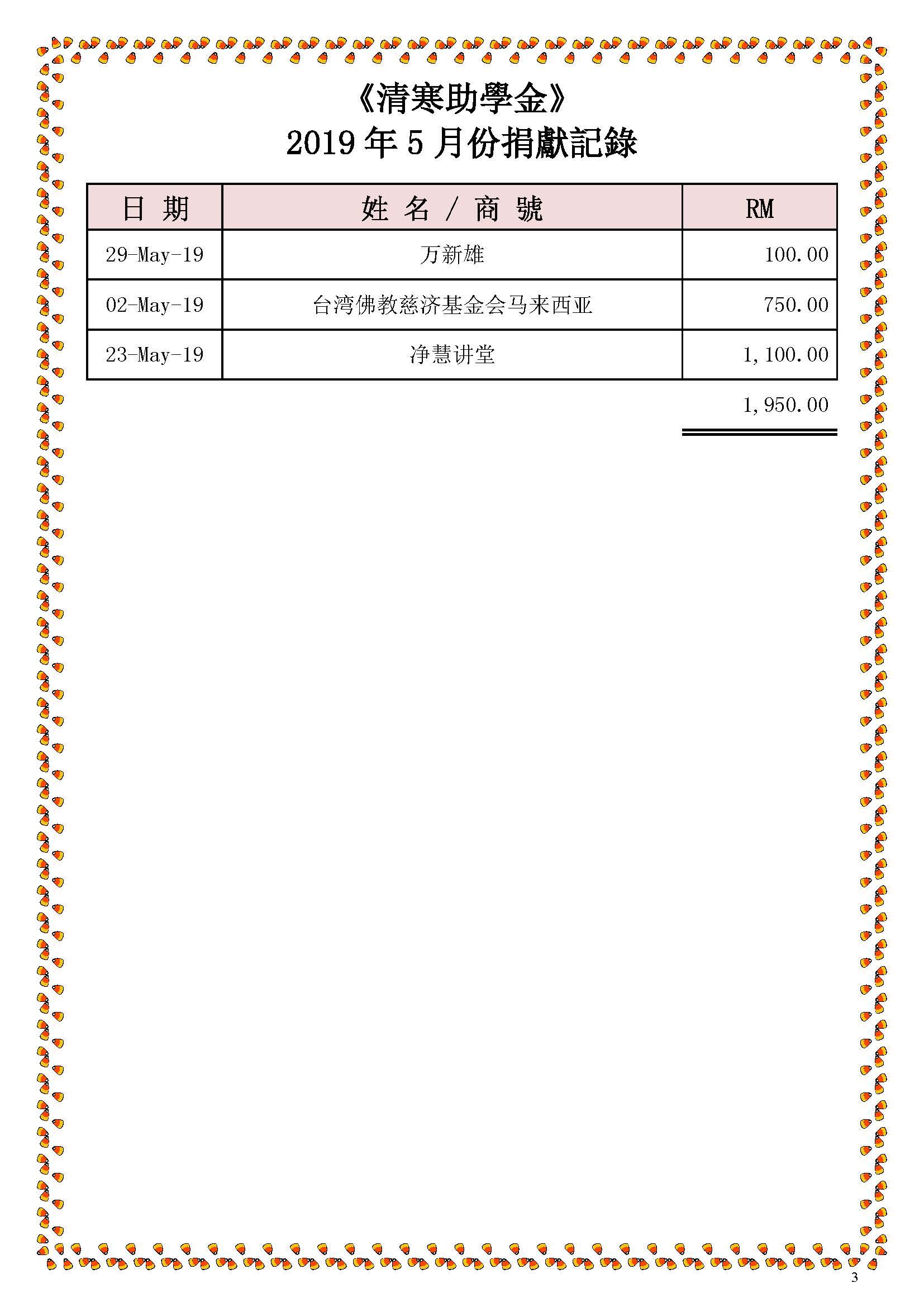 2019年5月份捐獻記錄_修改后_Page_3