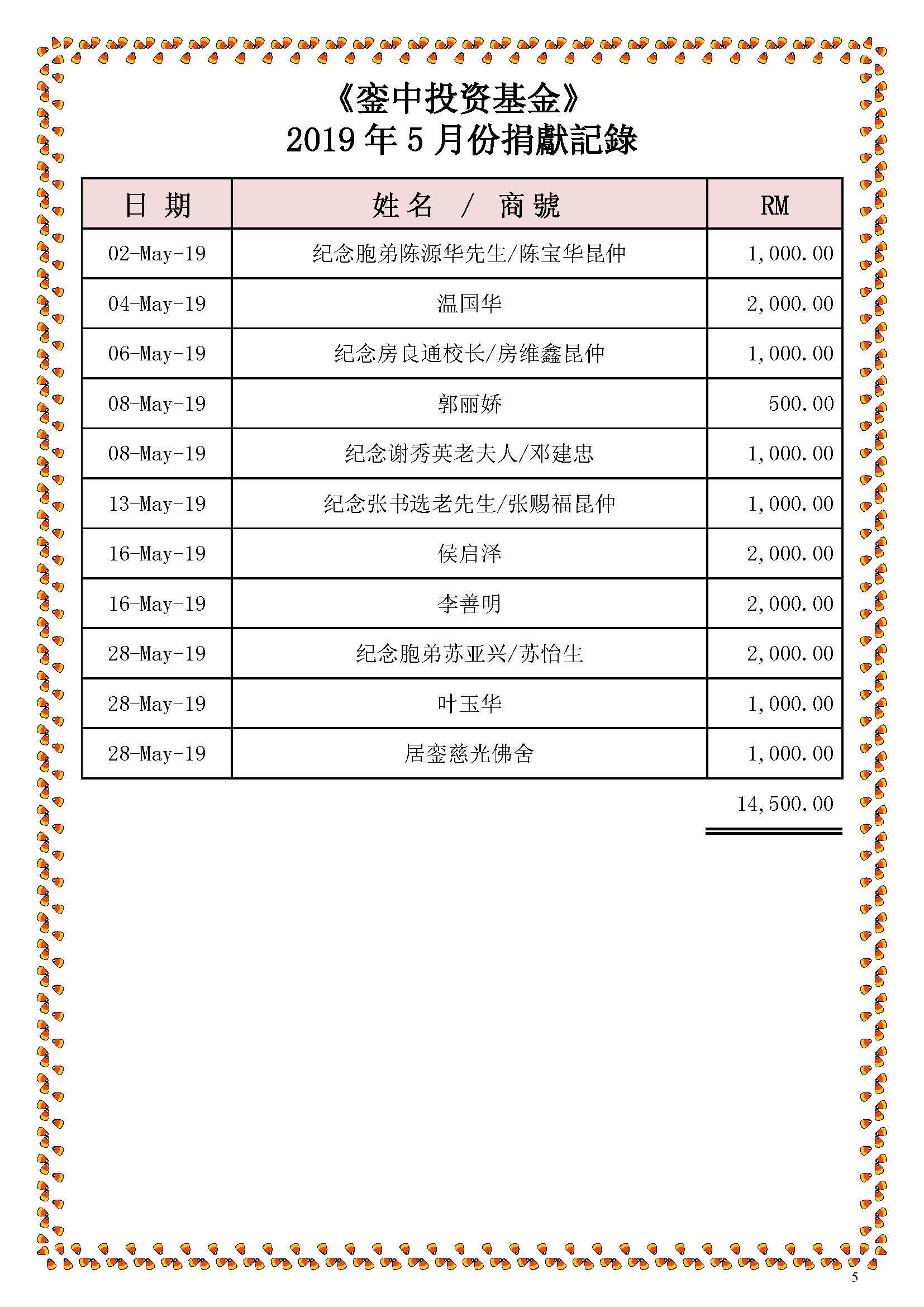 2019年5月份捐獻記錄_修改后_Page_5
