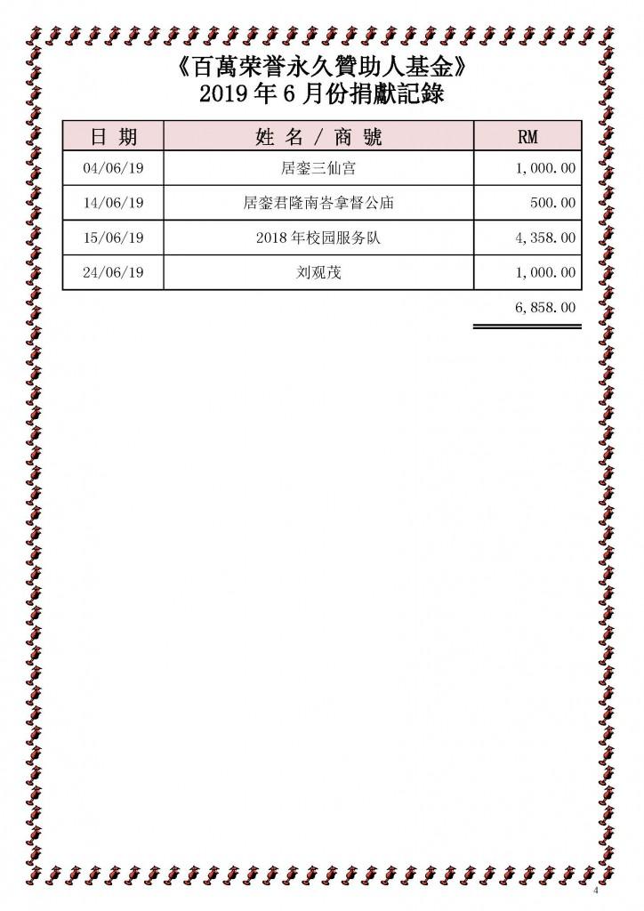 2019年6月份捐獻記錄pdf_Page_04
