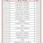2019年7月份捐獻記錄_修改后_Page_1