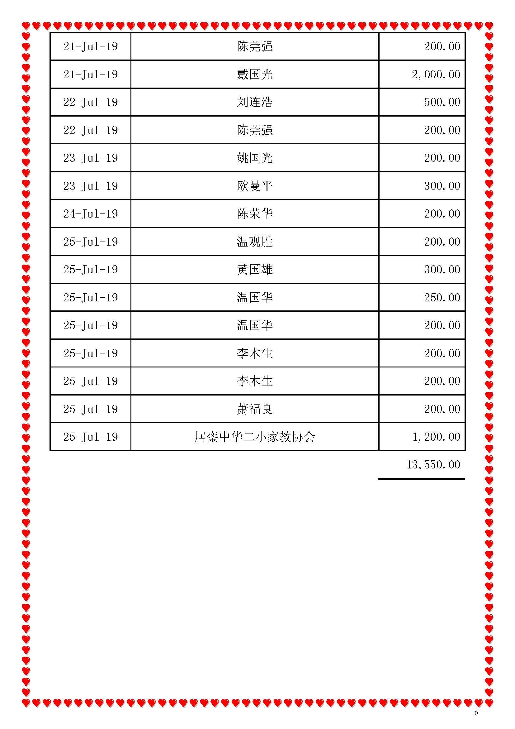 2019年7月份捐獻記錄_修改后_Page_6