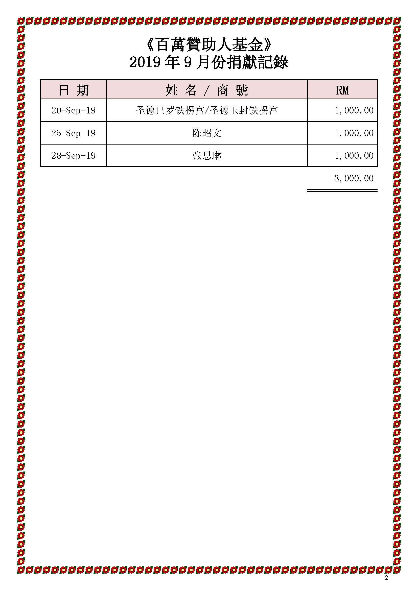 2019年9月份捐獻記錄-修改后_Page_2
