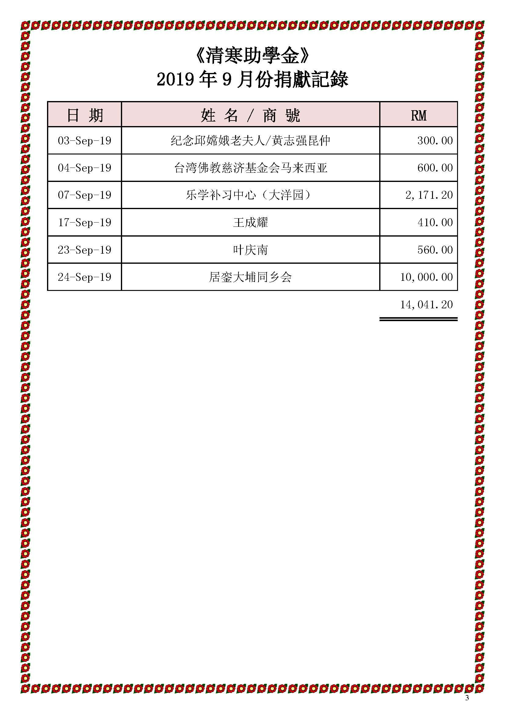2019年9月份捐獻記錄-修改后_Page_3