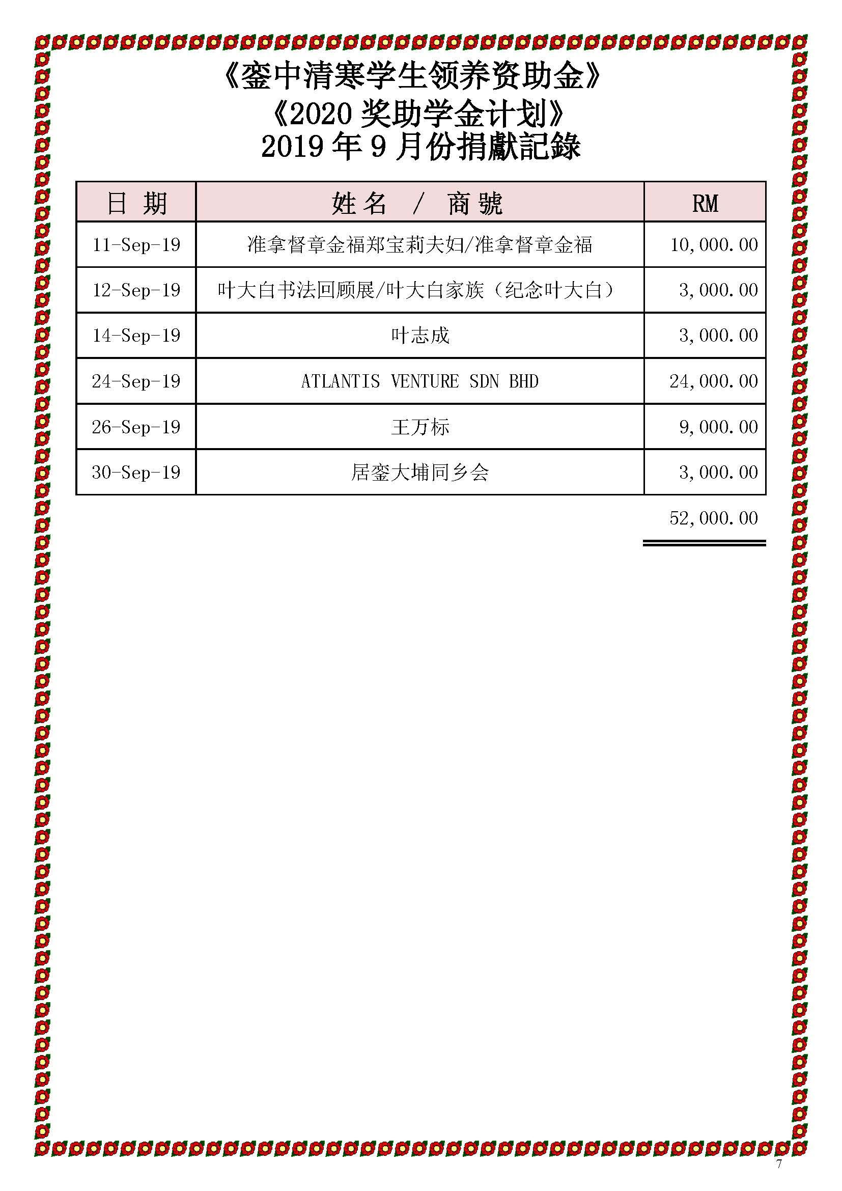 2019年9月份捐獻記錄-修改后_Page_7