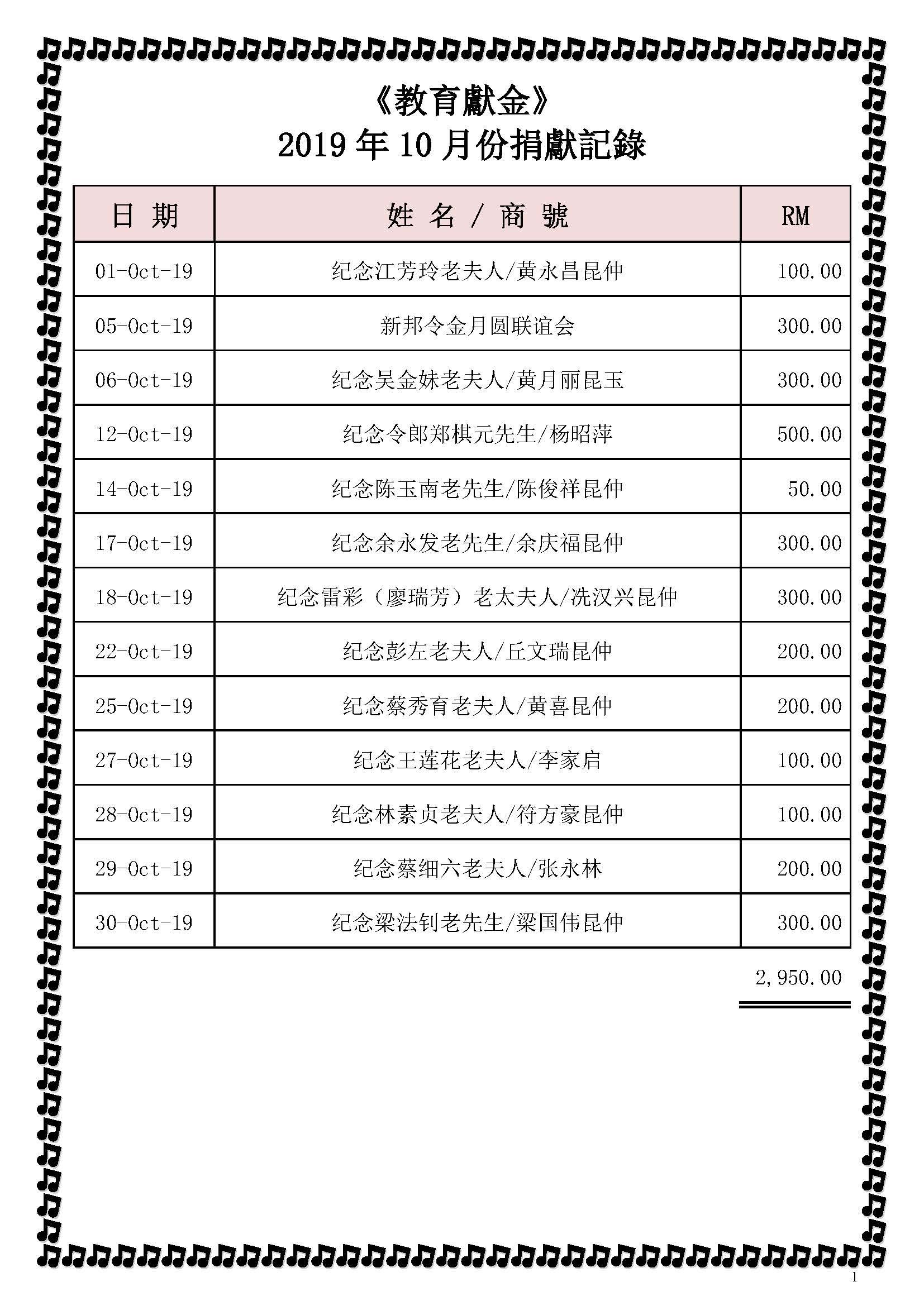 2019年10月份捐獻記錄_修改后_Page_1