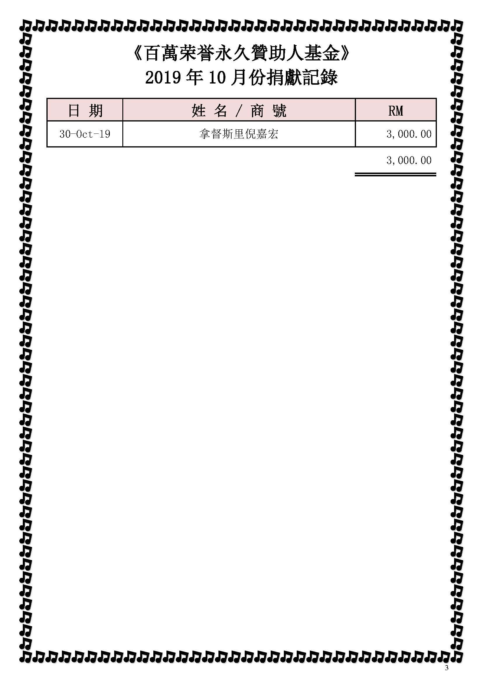 2019年10月份捐獻記錄_修改后_Page_3