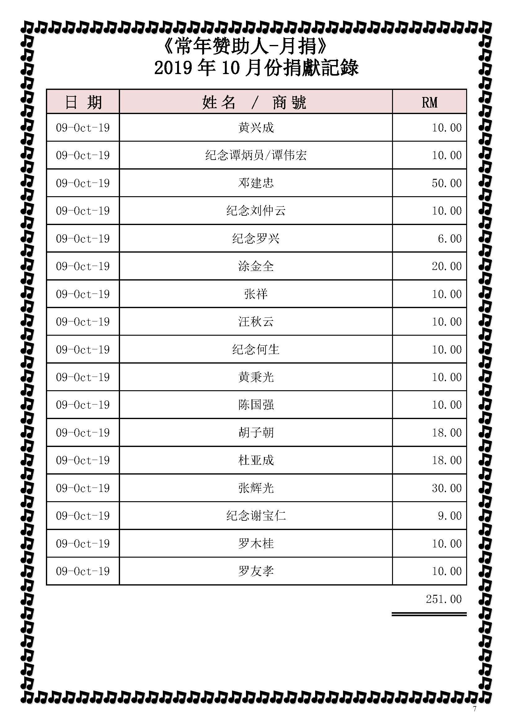 2019年10月份捐獻記錄_修改后_Page_7