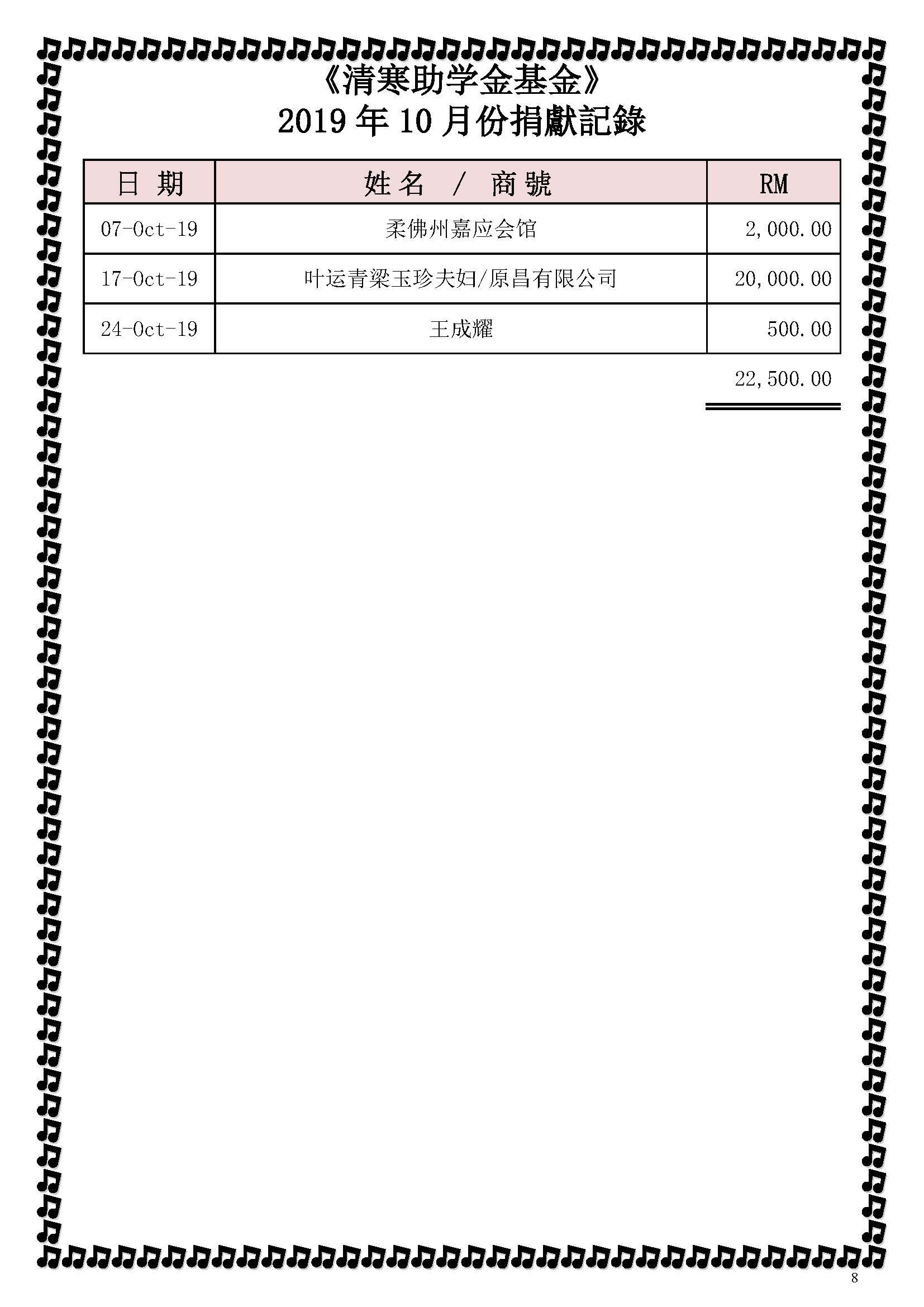 2019年10月份捐獻記錄_修改后_Page_8