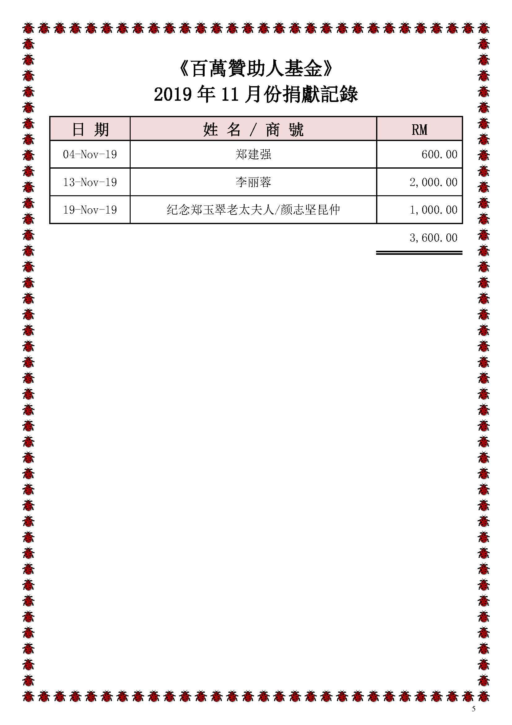 2019年11月份捐獻記錄-修改后_Page_05