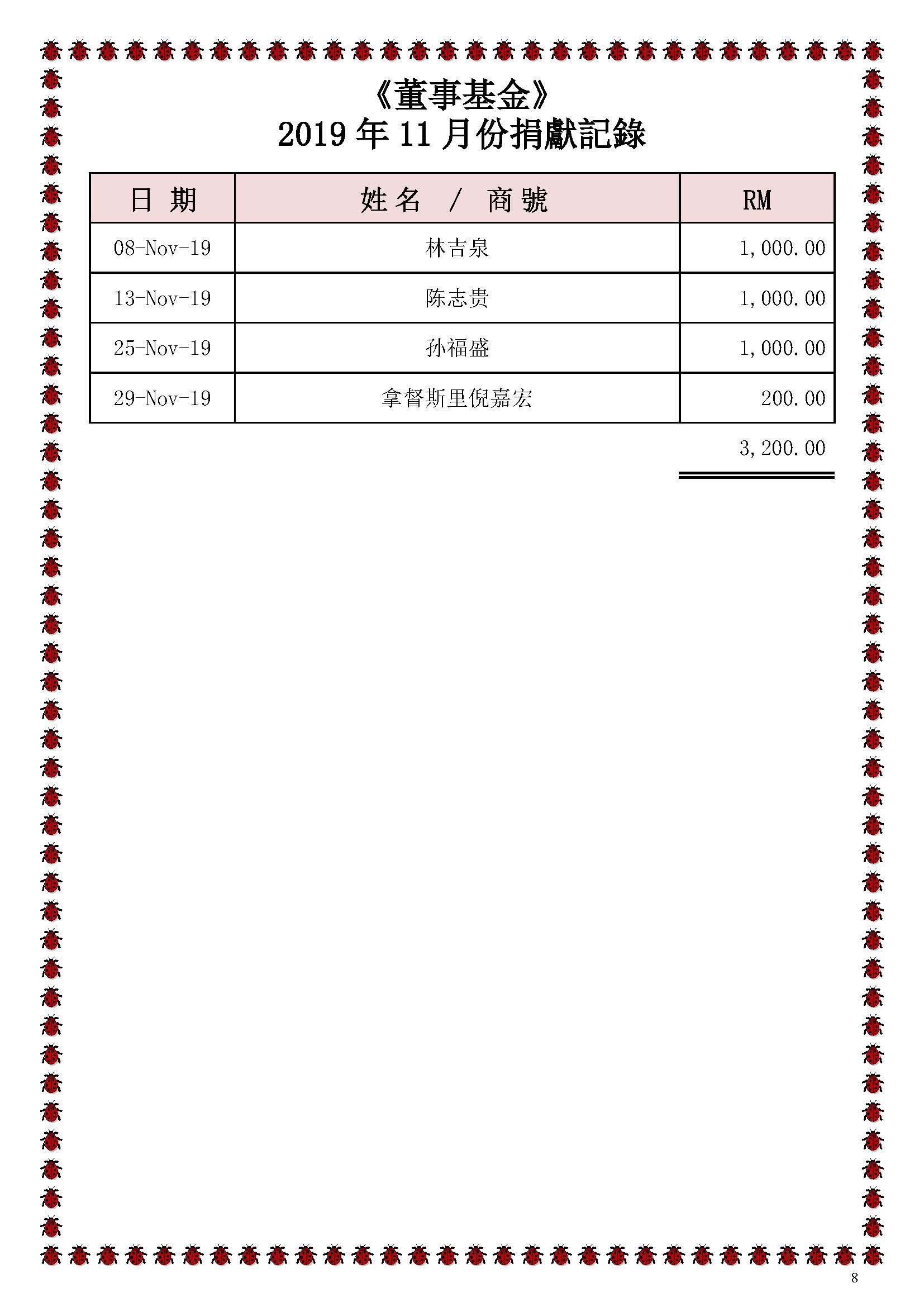 2019年11月份捐獻記錄-修改后_Page_08