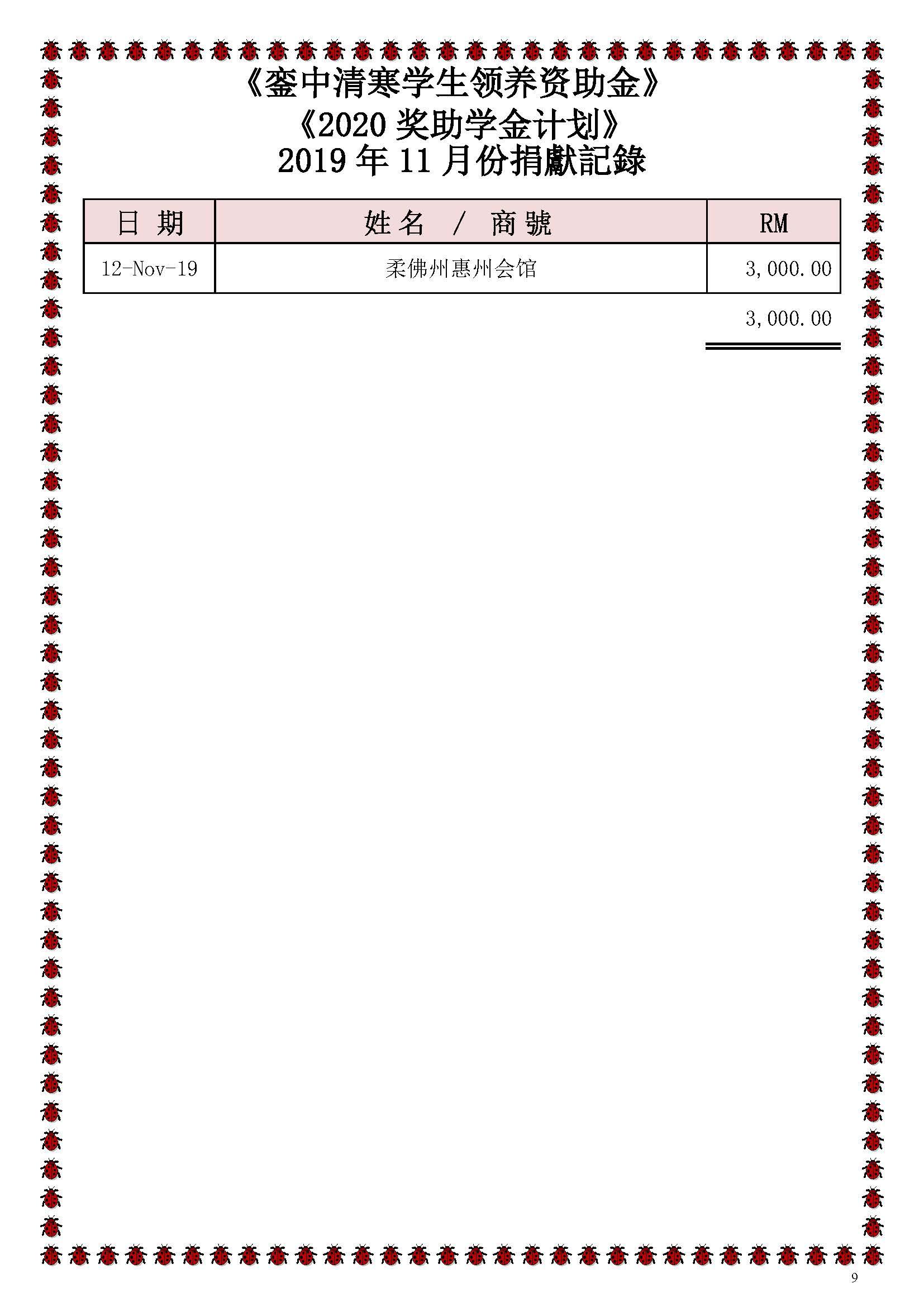2019年11月份捐獻記錄-修改后_Page_09