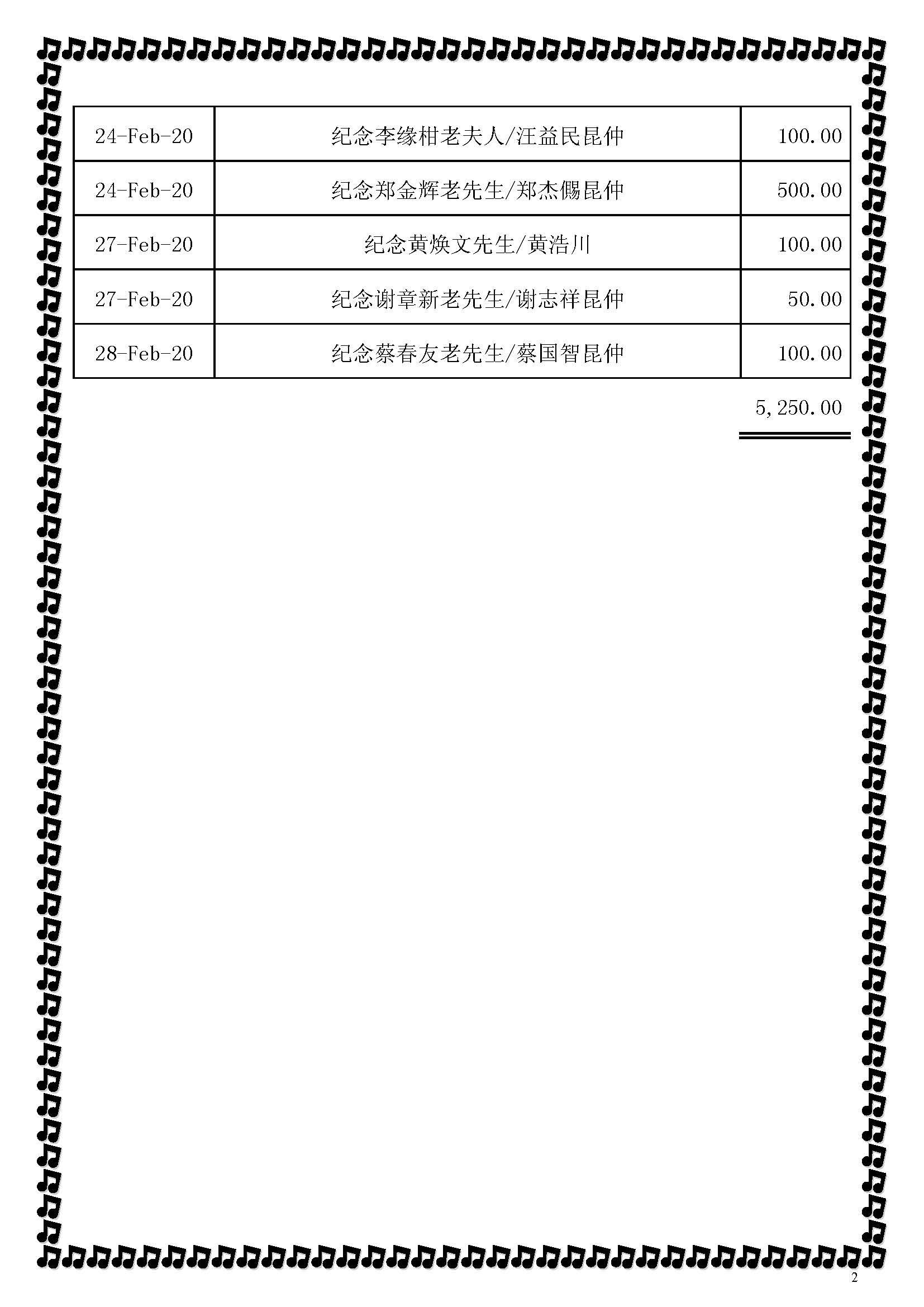 2020年二月份捐獻記錄-修改后_Page_2