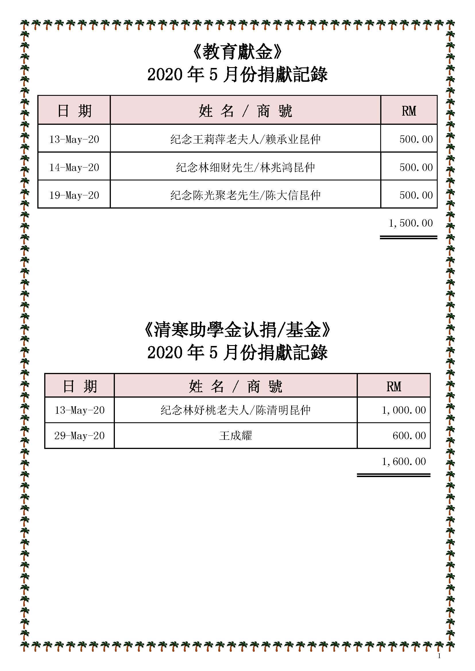 2020年5月份捐獻記錄—修改后_Page_1