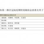第二梯次冠病疫期特别辅助金-修改后1