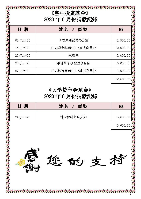2020年6月份捐獻記錄_修改后_Page_2