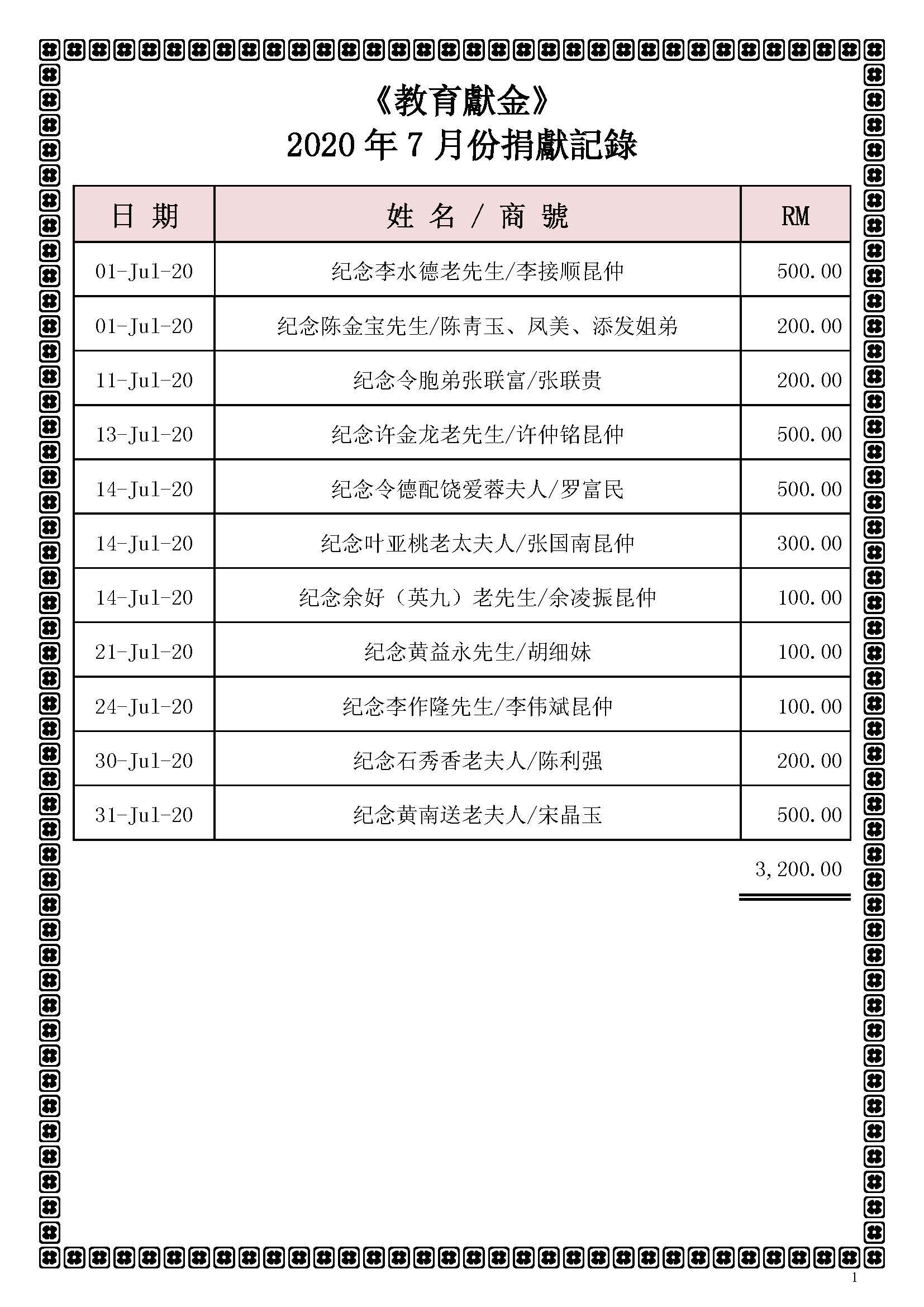 2020年7月份捐獻記錄—修改后_Page_1
