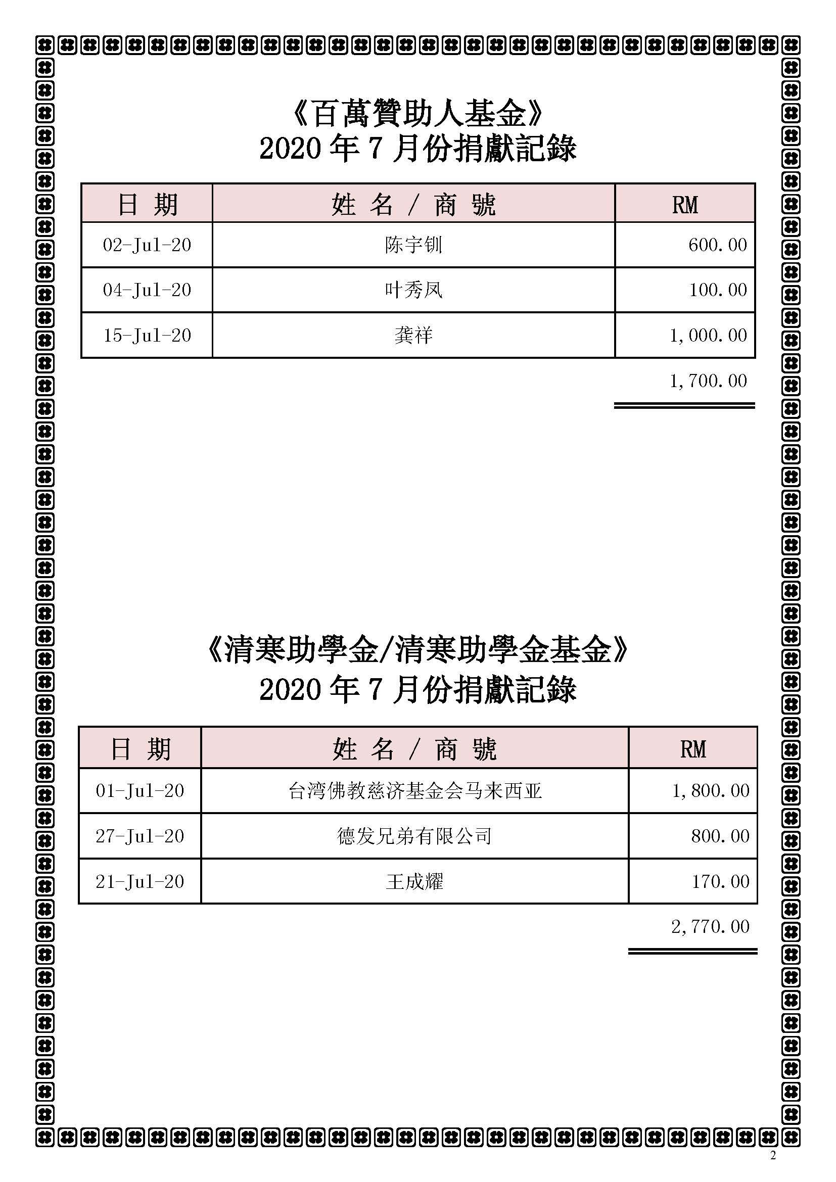 2020年7月份捐獻記錄—修改后_Page_2