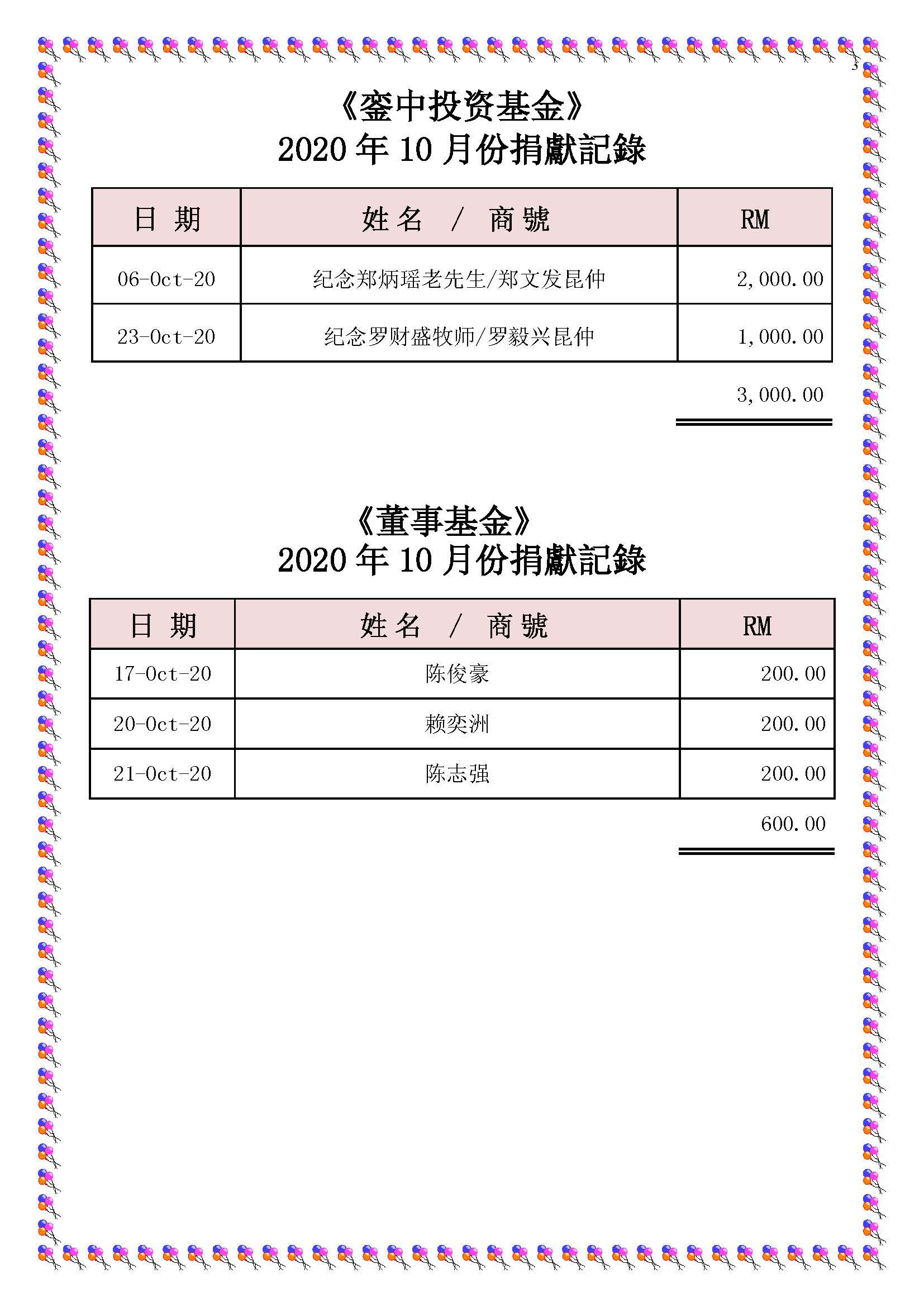 2020年10月份捐獻記錄—修改后_Page_3