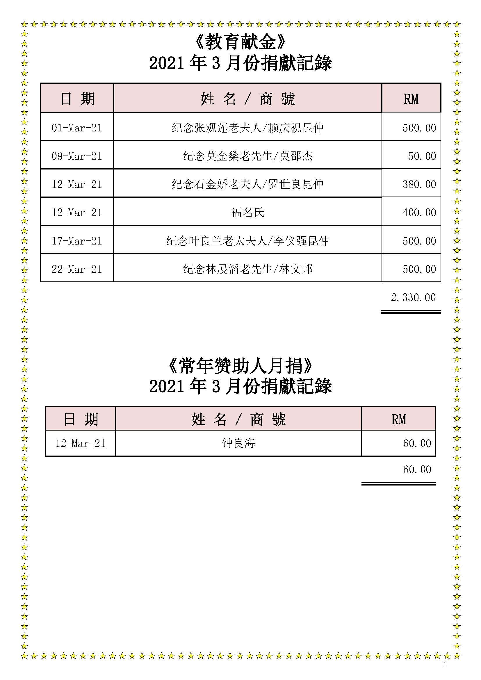 3月份捐献记录_修改后_Page_1