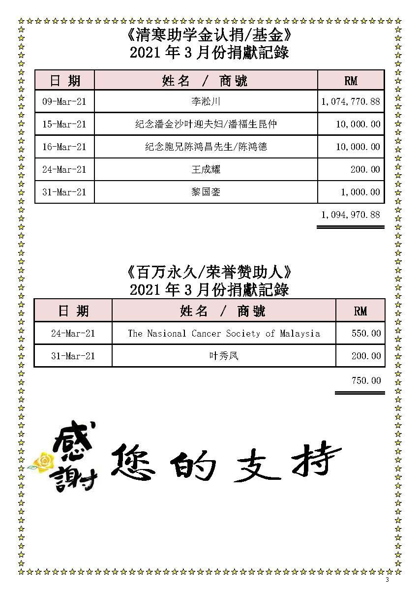 3月份捐献记录_修改后_Page_3