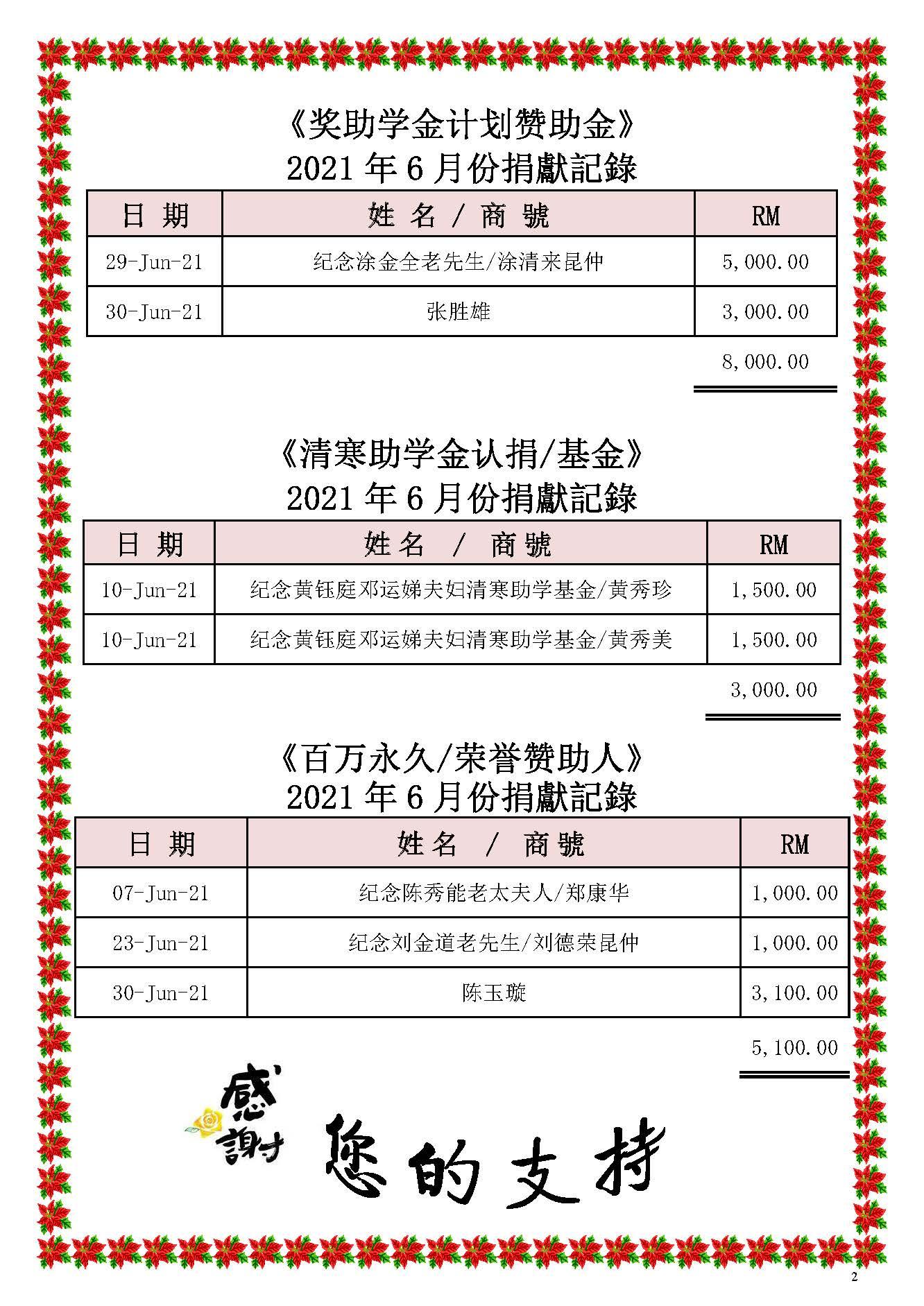 6月份捐献记录—修改后_Page_2