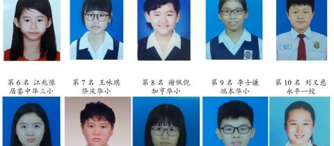 2020学年度新生入学试,侨民黄钰微名列榜首