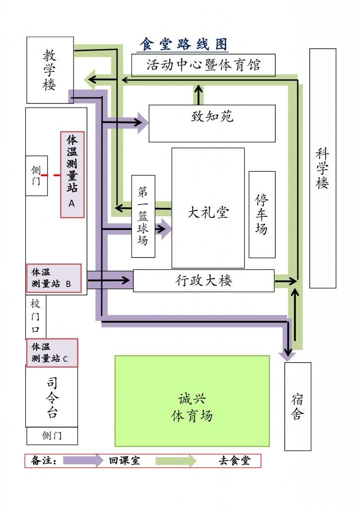 4食堂动线图